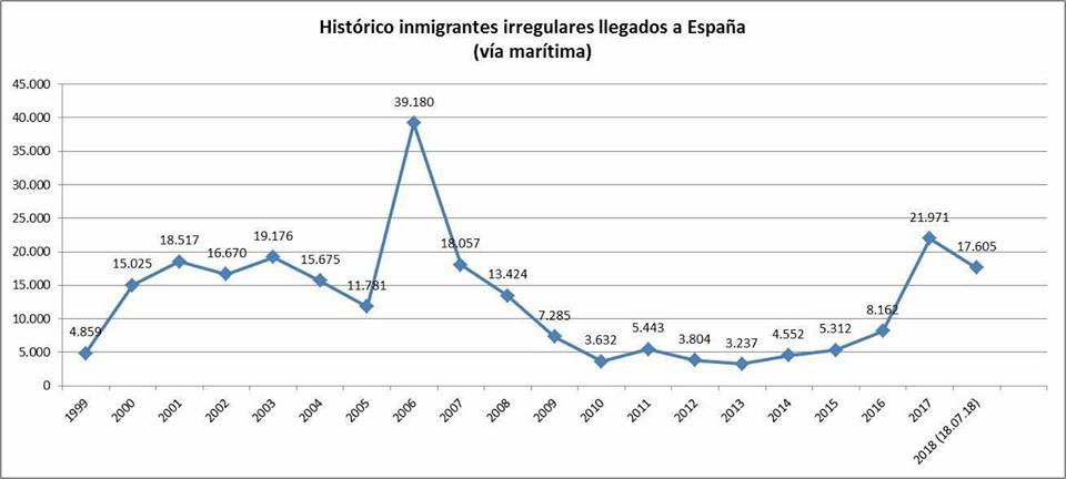 Racistas, ignorantes, nuestros abuelos también fueron inmigrantes